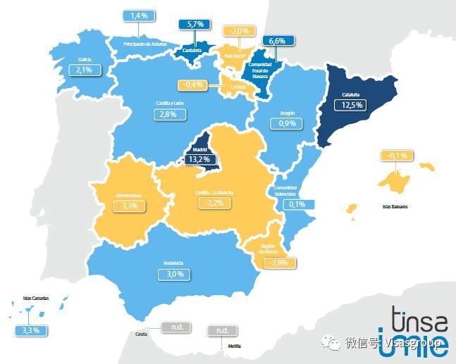 西班牙移民:你不可不知道的几件事