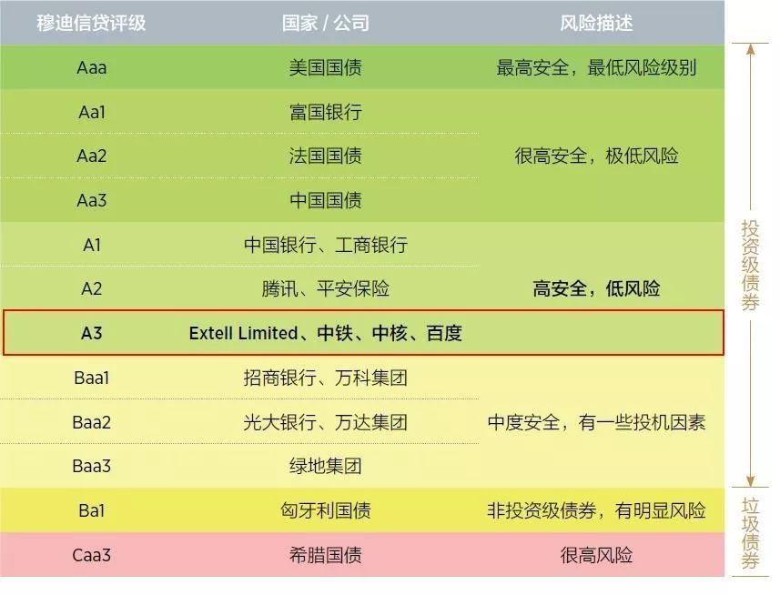 极速获批,亿元承保——中央公园壹号成就EB-5传奇!